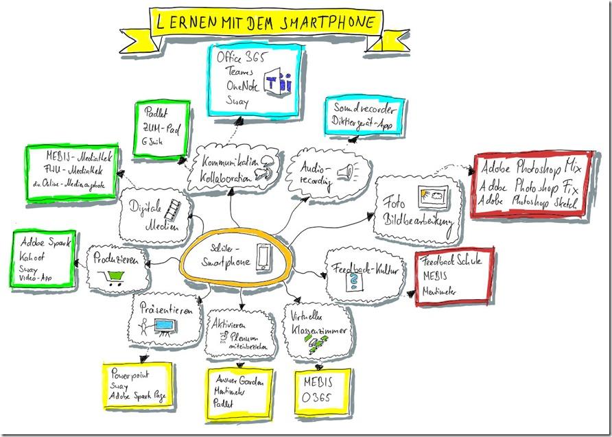 lernen_mit_Smartphones2_18